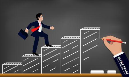 Cara mencari tahap sokongan dan rintangan yang boleh dipercayai di ExpertOption