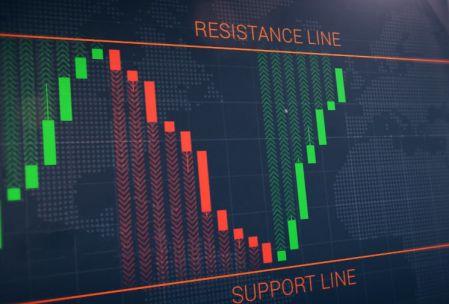 Strategi garis pulih pada platform ExpertOption